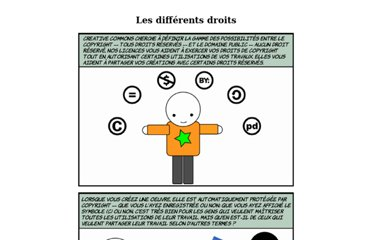 http://philippe.daigremont.free.fr/CreativeCommons/BD/les_differents_droits/les_differents_droits.html