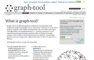 http://projects.skewed.de/graph-tool/