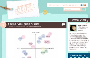 http://www.colettepatterns.com/blog/fabric-haberdashery/choosing-fabric-weight-vs-drape