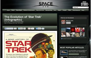 http://www.space.com/12858-star-trek-timeline-science-fiction-infographic.html