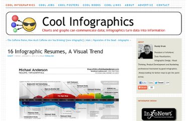 http://www.coolinfographics.com/blog/2010/1/8/16-infographic-resumes-a-visual-trend.html