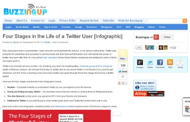 http://www.buzzingup.com/2011/09/four-stages-in-the-life-of-a-twitter-user-infographic/