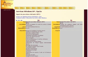 http://assiste.com.free.fr/p/services_windows/appel_de_procedure_distante_rpc.html