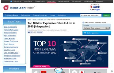 http://www.homeloanfinder.com.au/blog/top-10-most-expensive-cities-to-live-in-2010-infographic