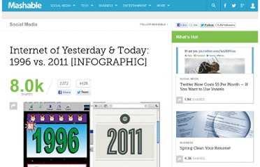 http://mashable.com/2011/09/09/internet-yesterday-today/