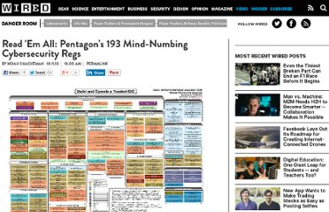http://www.wired.com/dangerroom/2010/10/read-em-all-pentagons-193-mind-numbing-cyber-security-regs/