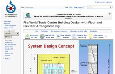 http://commons.wikimedia.org/wiki/File:World_Trade_Center_Building_Design_with_Floor_and_Elevator_Arrangment.svg