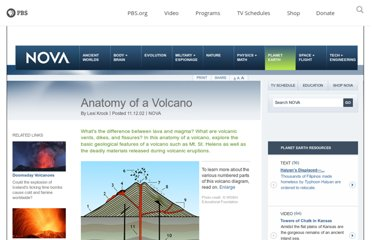 http://www.pbs.org/wgbh/nova/earth/volcano-parts.html