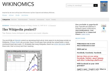 http://www.wikinomics.com/blog/index.php/2007/10/12/has-wikipedia-peaked/