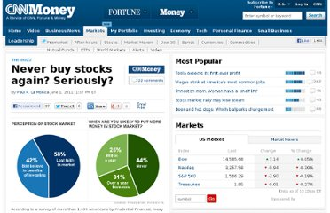 http://money.cnn.com/2011/06/01/markets/thebuzz/index.htm
