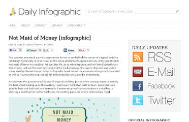http://dailyinfographic.com/not-maid-of-money-infographic