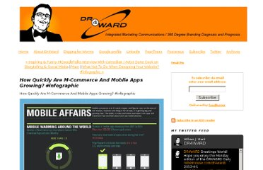 http://www.dr4ward.com/dr4ward/2011/09/how-quickly-are-m-commerce-and-mobile-apps-growing-infographic.html