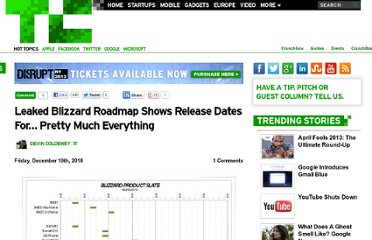 http://techcrunch.com/2010/12/10/leaked-blizzard-roadmap-shows-release-dates-for-pretty-much-everything/