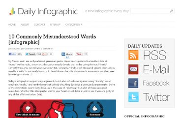 http://dailyinfographic.com/10-commonly-misunderstood-words-infographic
