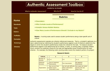 http://jfmueller.faculty.noctrl.edu/toolbox/rubrics.htm