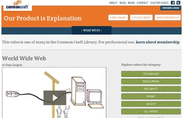 http://www.commoncraft.com/video/world-wide-web
