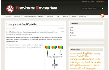 http://www.nowhere-entreprise.com/2010/02/les-origines-de-la-e-reputation/