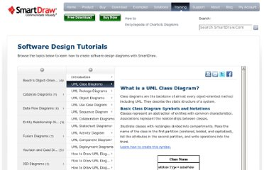 http://www.smartdraw.com/resources/tutorials/uml-class-diagrams/