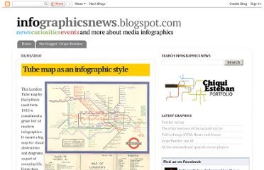 http://infographicsnews.blogspot.com/2010/01/tube-map-as-infographic-style.html
