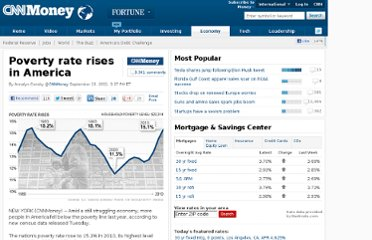 http://money.cnn.com/2011/09/13/news/economy/poverty_rate_income/index.htm