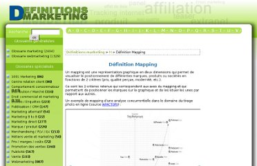 http://www.definitions-marketing.com/Definition-Mapping