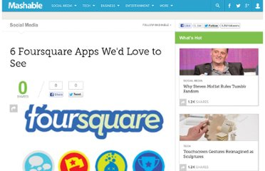 http://mashable.com/2010/01/11/foursquare-apps/