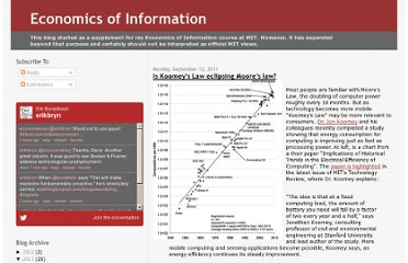 http://www.economicsofinformation.com/2011/09/is-koomeys-law-eclipsing-moores-law.html