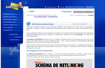 http://www.axe-net.fr/actualites/referencement/netlinking/exemple/pratique/196.cfm