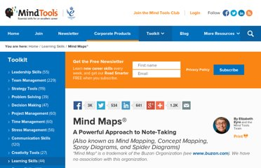 http://www.mindtools.com/pages/article/newISS_01.htm