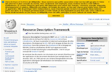 http://fr.wikipedia.org/wiki/Resource_Description_Framework