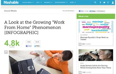 http://mashable.com/2011/09/17/work-from-home-infographi/