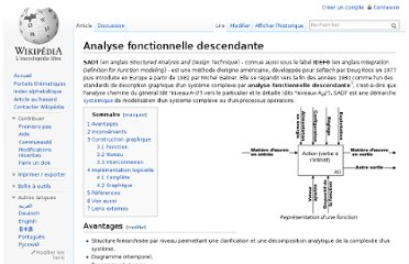 http://fr.wikipedia.org/wiki/Analyse_fonctionnelle_descendante