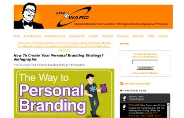 http://www.dr4ward.com/dr4ward/2011/09/how-to-create-your-personal-branding-strategy-infographic.html