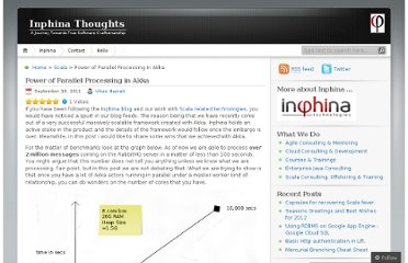 http://thoughts.inphina.com/2011/09/19/power-of-parallel-processing-in-akka/