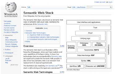 http://en.wikipedia.org/wiki/Semantic_Web_Stack