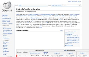 http://en.wikipedia.org/wiki/List_of_Castle_episodes#Season_4_.282011.E2.80.9312.29