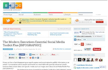 http://www.business2community.com/social-media/the-modern-executives-essential-social-media-toolkit-plus-infographic-060213
