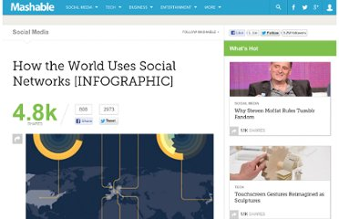 http://mashable.com/2011/09/23/world-social-networks-infographic/