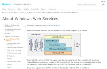http://msdn.microsoft.com/en-us/library/windows/desktop/dd323309(v=vs.85).aspx