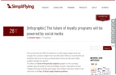 http://simpliflying.com/2011/infographic-the-future-of-loyalty-program-will-be-powered-by-social-media/