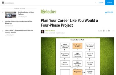 http://lifehacker.com/5845035/plan-your-career-like-a-four+phase-project