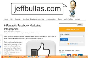 http://www.jeffbullas.com/2011/09/30/6-fabulous-facebook-marketing-infographics/