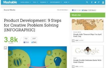 http://mashable.com/2011/09/30/creative-problem-solving/