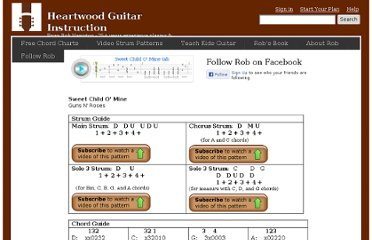 http://www.heartwoodguitar.com/chords/guns-n-roses-sweet-child-o-mine/