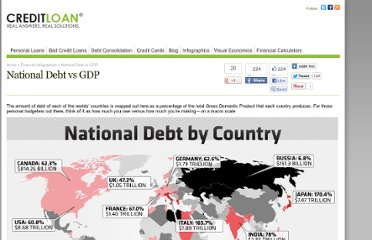 http://www.creditloan.com/infographics/national-debt-vs-gdp/