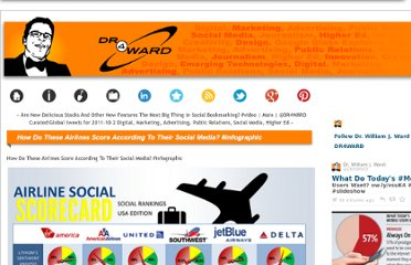 http://www.dr4ward.com/dr4ward/2011/10/how-do-these-airlines-score-according-to-their-social-media-infographic.html
