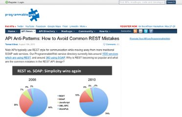 http://blog.programmableweb.com/2010/08/13/api-anti-patterns-how-to-avoid-common-rest-mistakes/