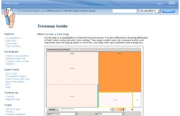 http://www-958.ibm.com/software/data/cognos/manyeyes/page/Treemap_for_Comparisons.html