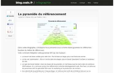 http://blog.cozic.fr/la-pyramide-du-referencement