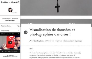 http://graphism.fr/visualisation-de-donnes-photographies-danoises